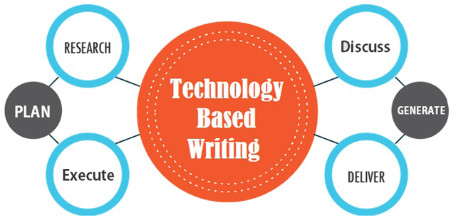 content writing services in Pune